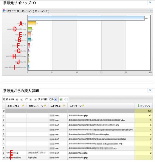 参照元サイトトップ10.jpg