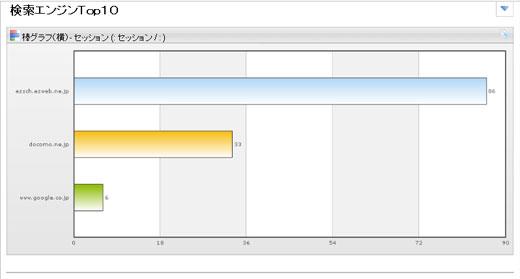 検索エンジンTop10.jpg